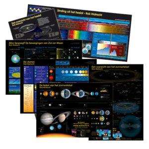 Astronomie posters
