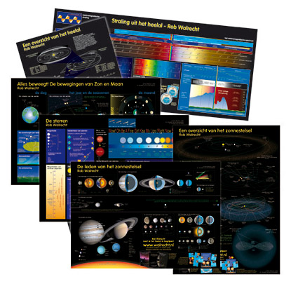 Astronomie posters