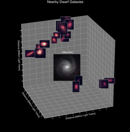 collectieve gezinsplanning sterrenstelsels