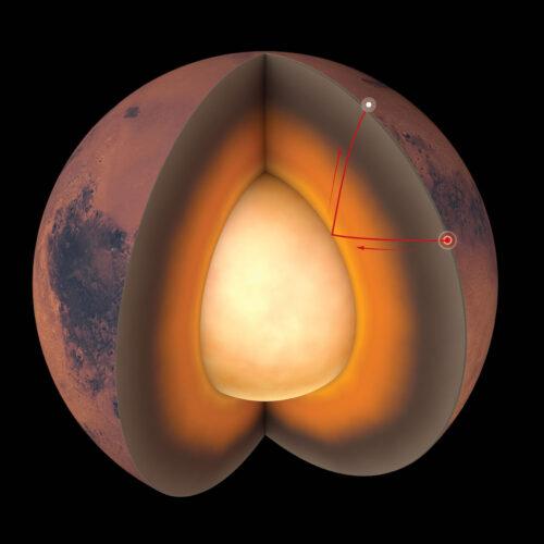 inwendige van Mars
